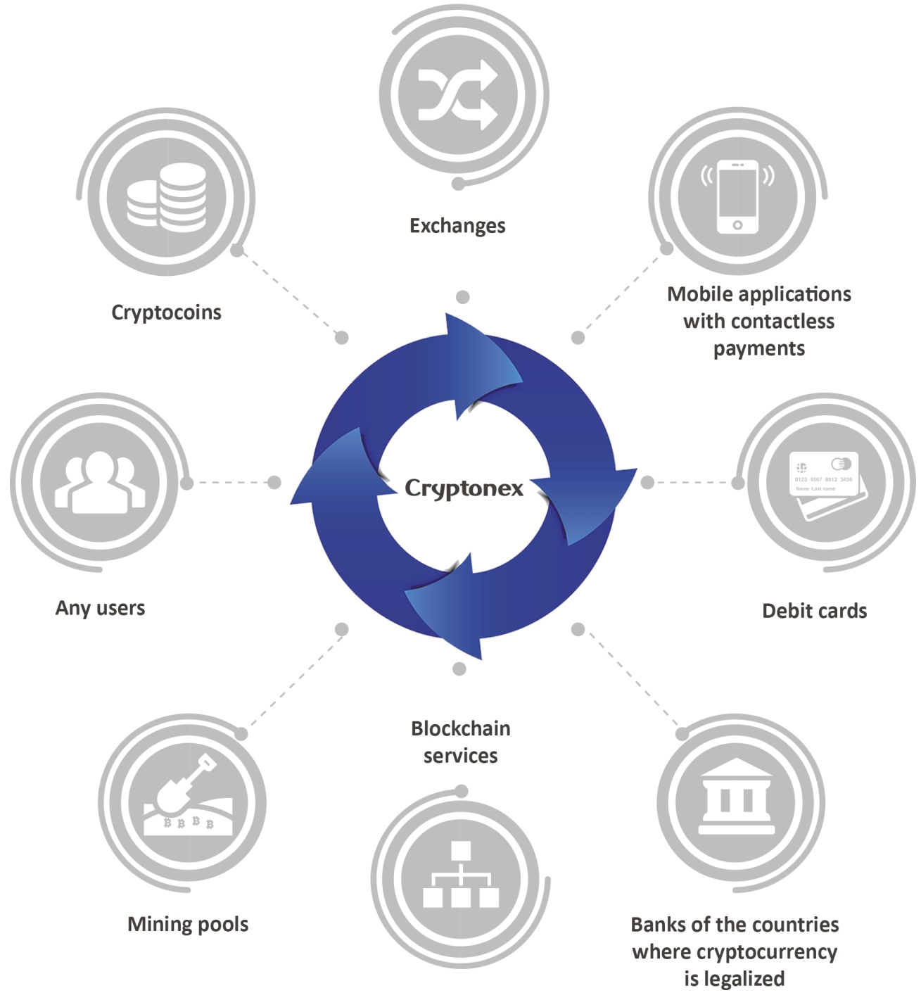 https://cryptonex.org/images/1000x400x1.jpg